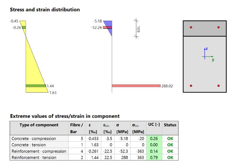 Lever Arm Depth : General improvements in concrete design v