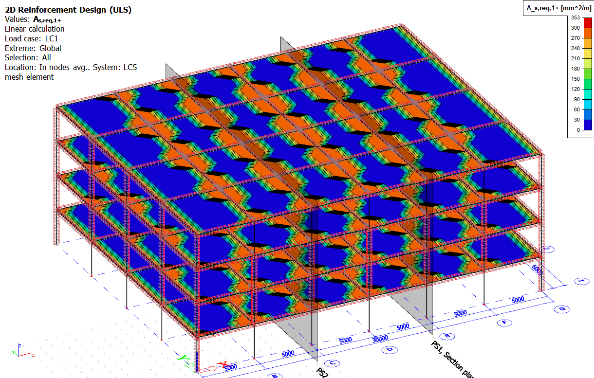 Design of reinforcement in slabs and walls