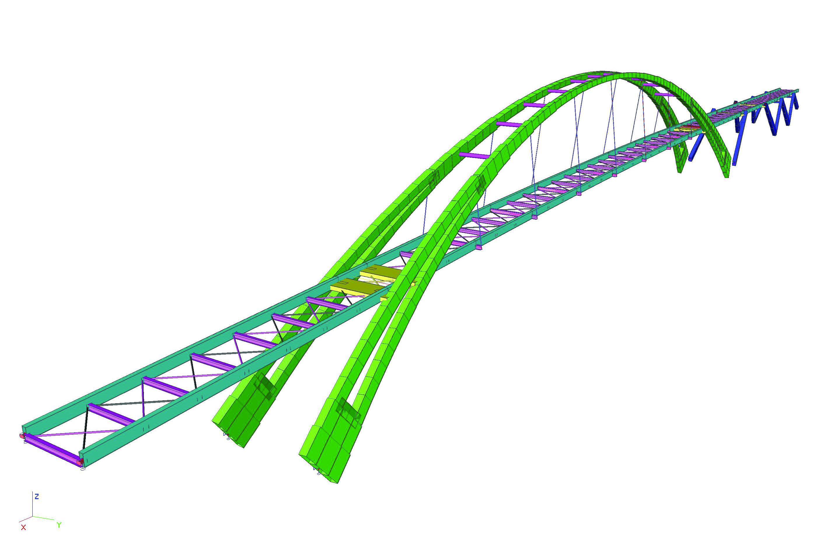 Bridge load combinations and design for Bridge design
